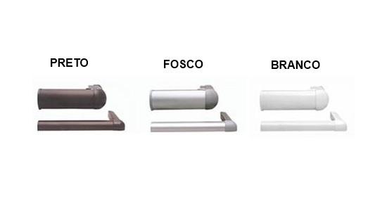 Cores-kits